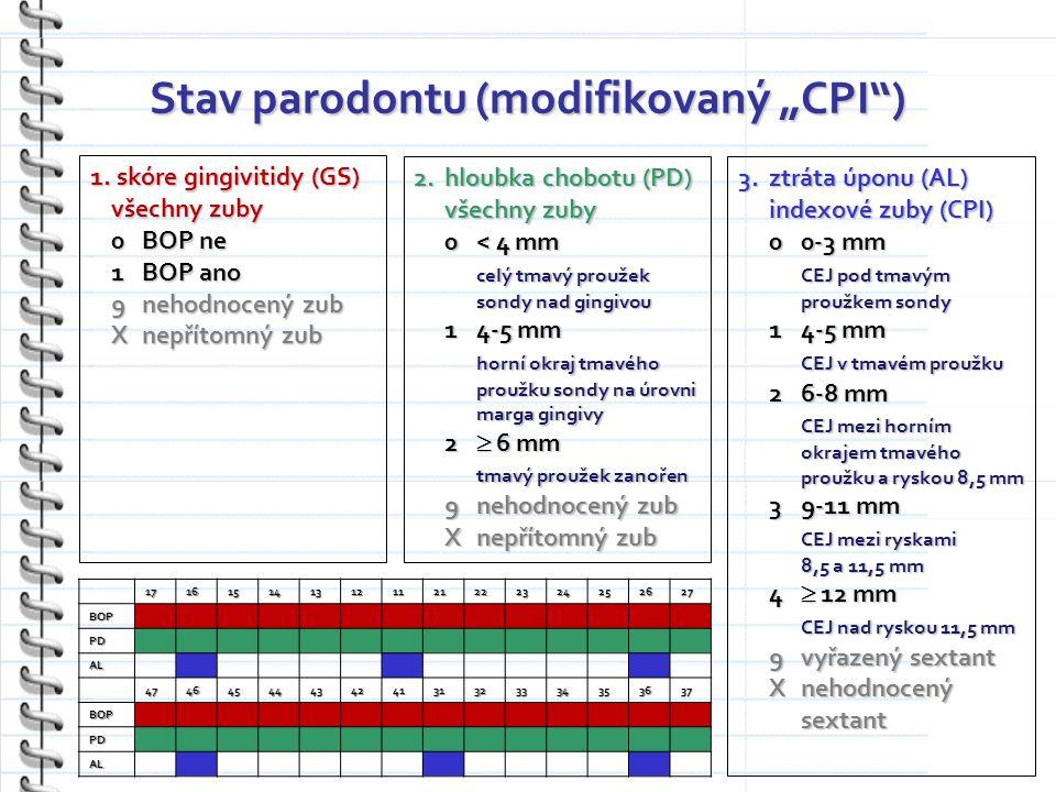 """Stav parodontu (modifikovaný """"CPI )"""