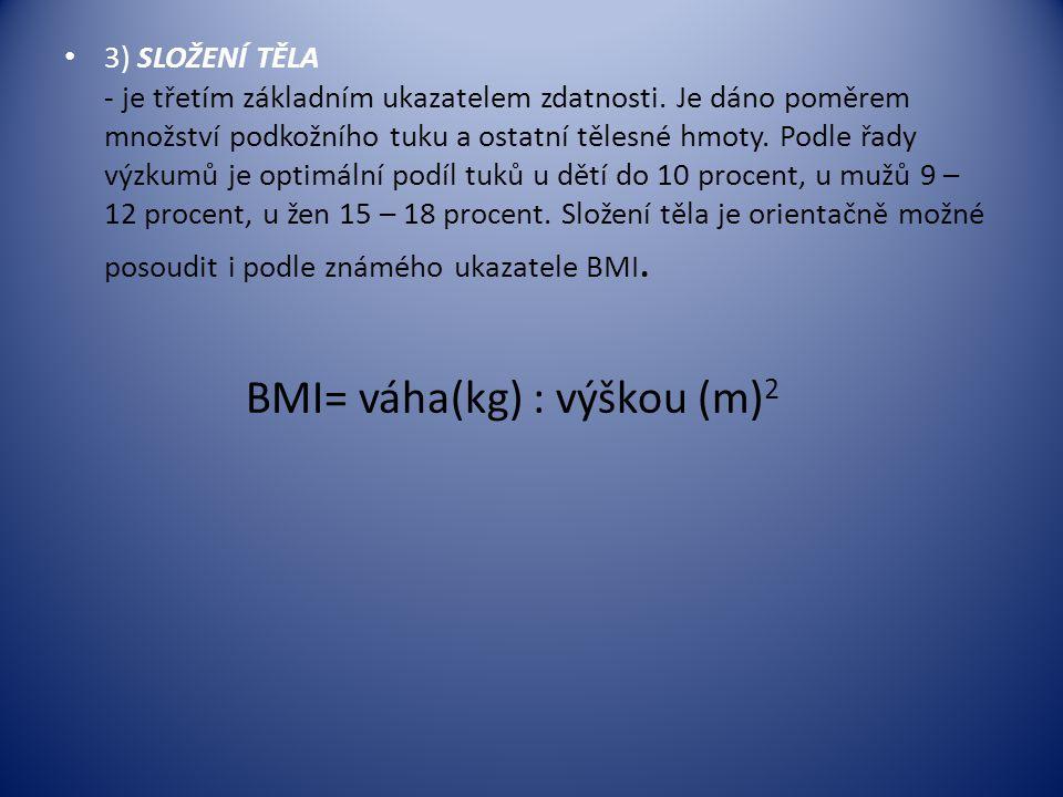 BMI= váha(kg) : výškou (m)2