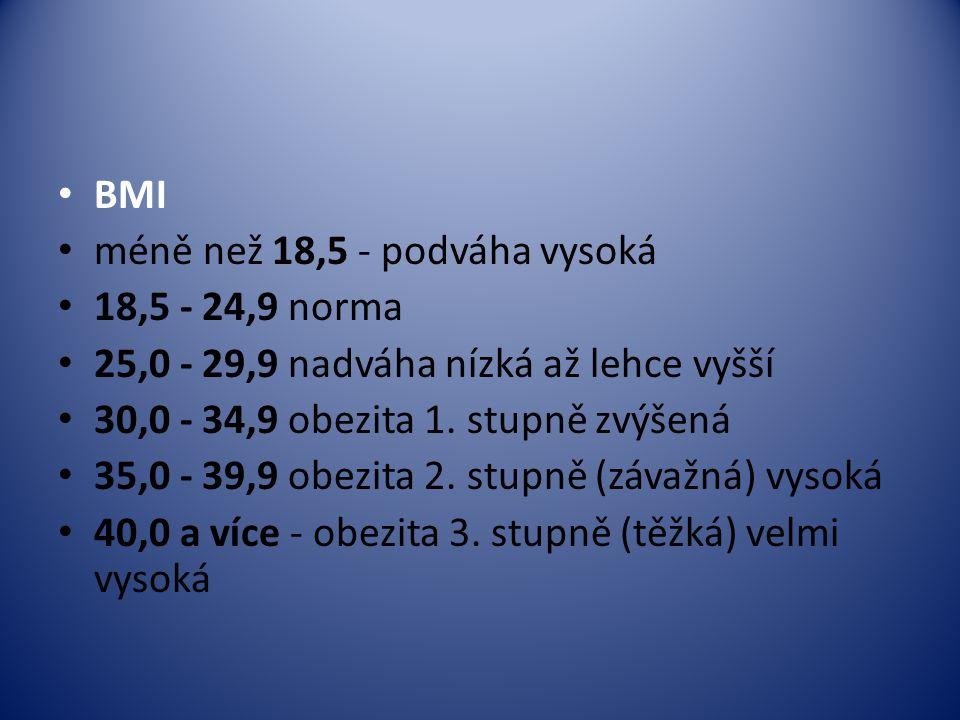 BMI méně než 18,5 - podváha vysoká. 18,5 - 24,9 norma. 25,0 - 29,9 nadváha nízká až lehce vyšší. 30,0 - 34,9 obezita 1. stupně zvýšená.