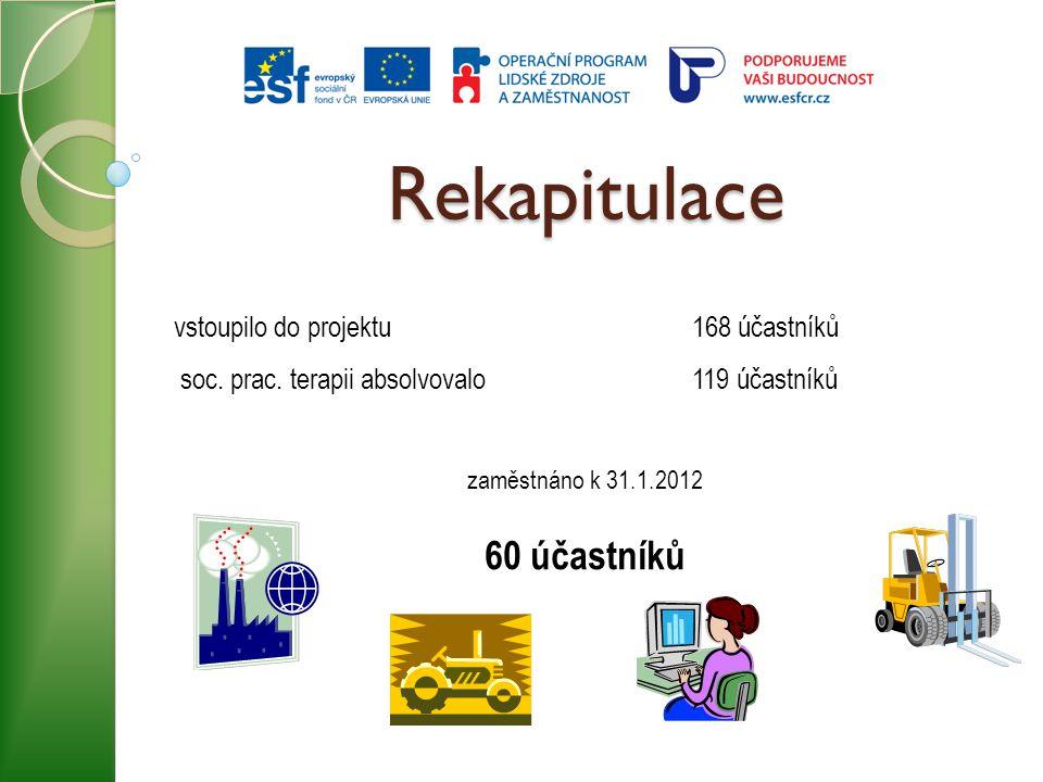 Rekapitulace 60 účastníků vstoupilo do projektu 168 účastníků