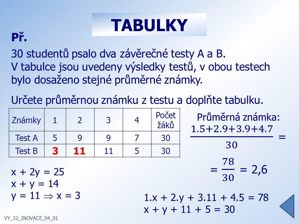 TABULKY Př. 30 studentů psalo dva závěrečné testy A a B.