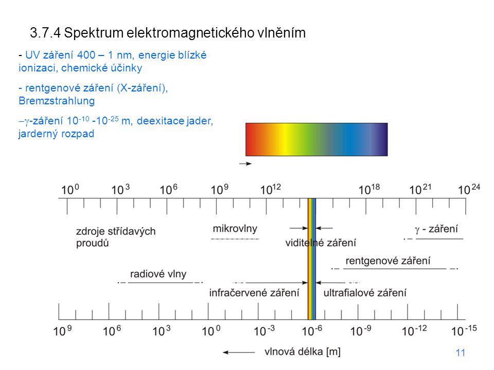 3.7.4 Spektrum elektromagnetického vlněním
