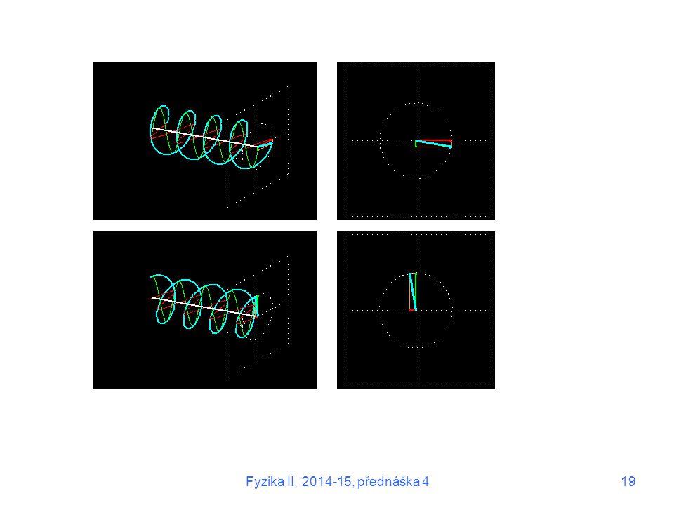 Fyzika II, 2014-15, přednáška 4