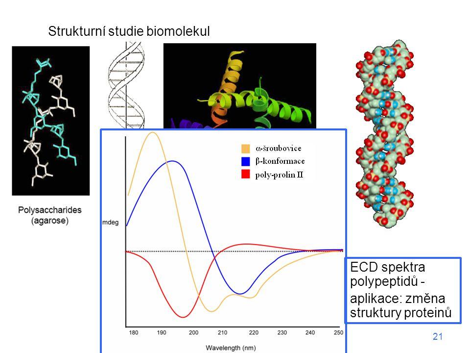 Strukturní studie biomolekul