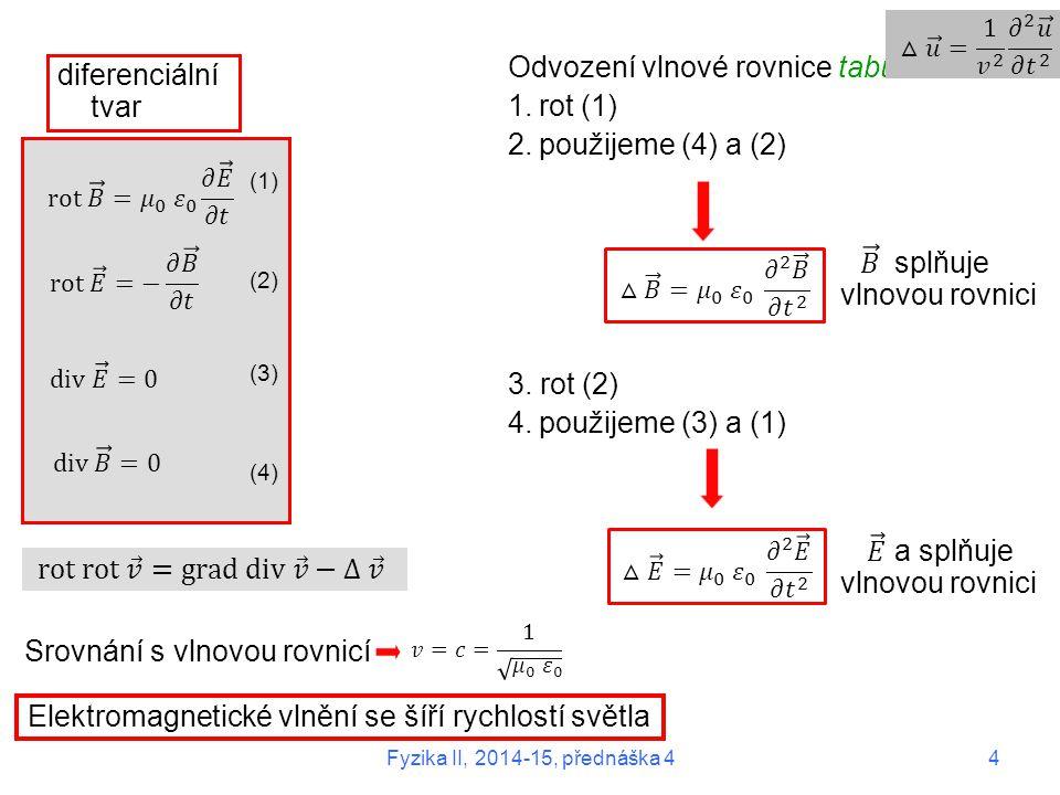 Odvození vlnové rovnice tabule : rot (1) použijeme (4) a (2)