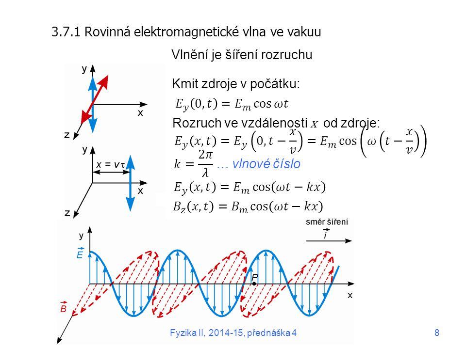 3.7.1 Rovinná elektromagnetické vlna ve vakuu