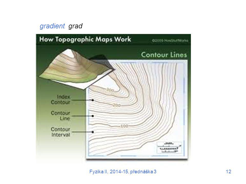 gradient grad Fyzika II, 2014-15, přednáška 3
