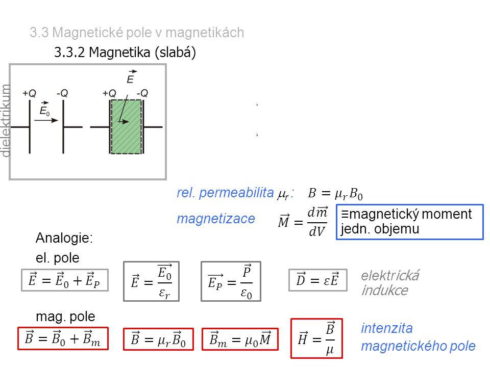 3.3 Magnetické pole v magnetikách
