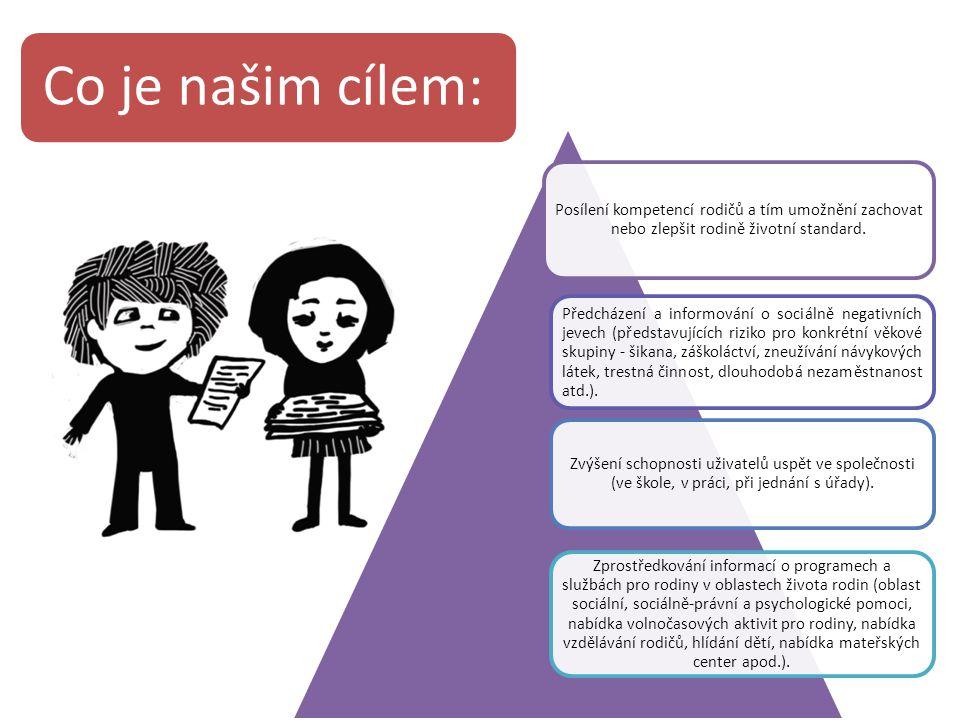 Co je našim cílem: Posílení kompetencí rodičů a tím umožnění zachovat nebo zlepšit rodině životní standard.