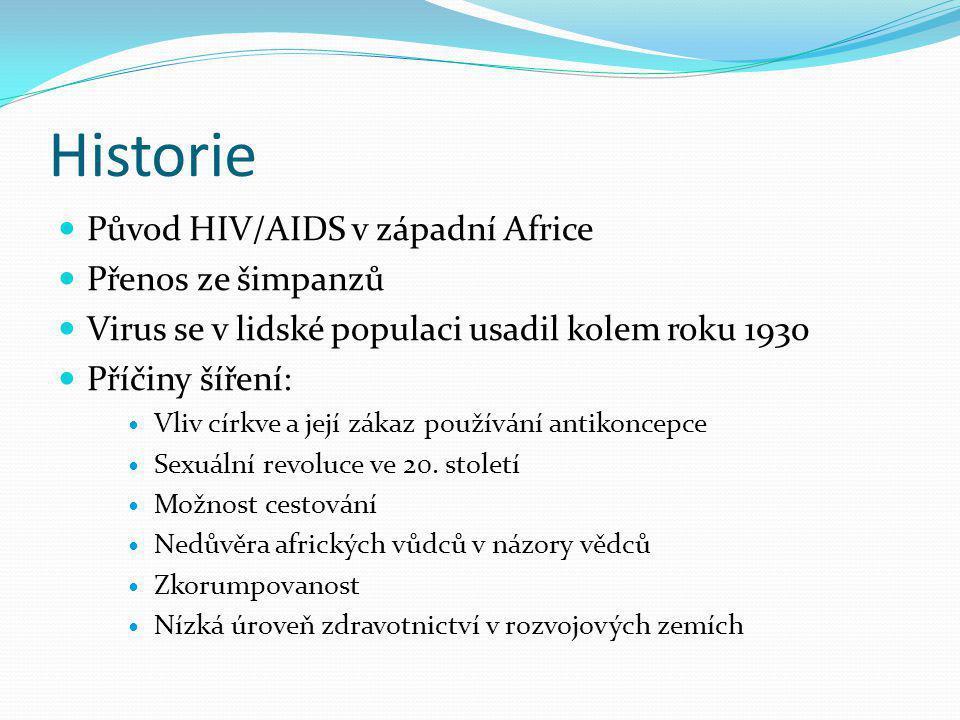 Historie Původ HIV/AIDS v západní Africe Přenos ze šimpanzů
