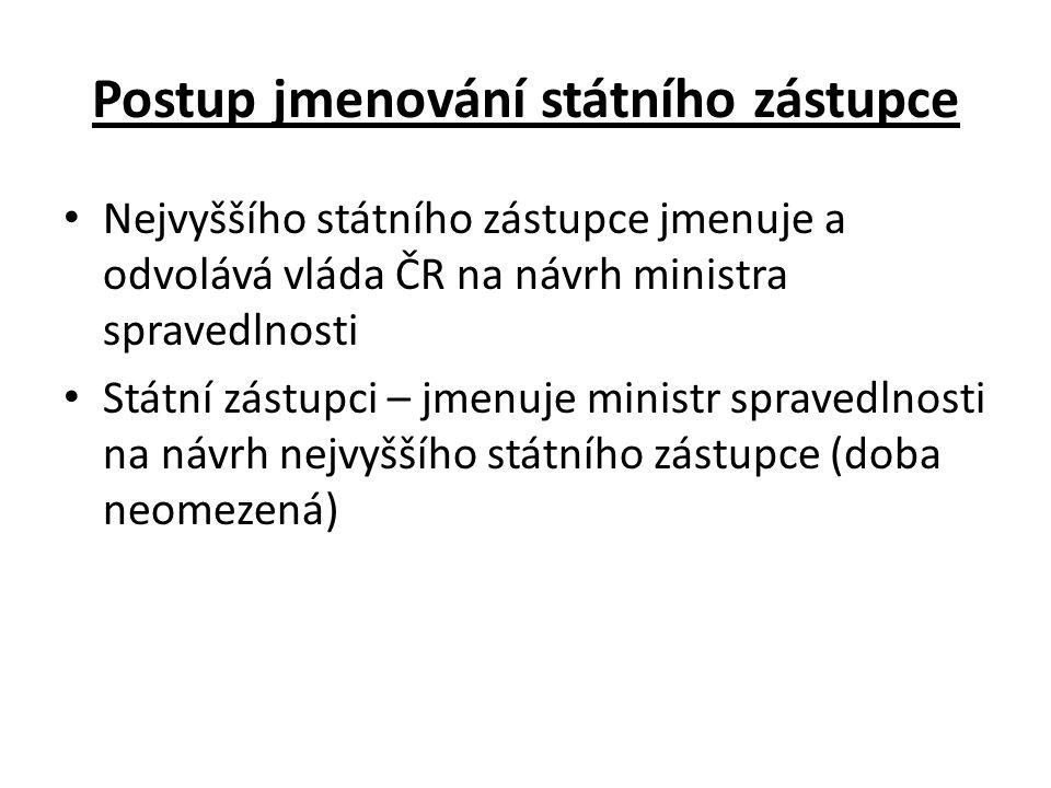 Postup jmenování státního zástupce