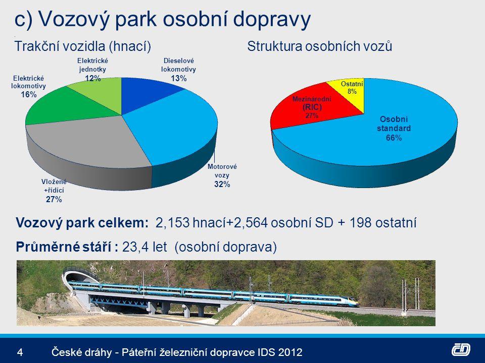c) Vozový park osobní dopravy