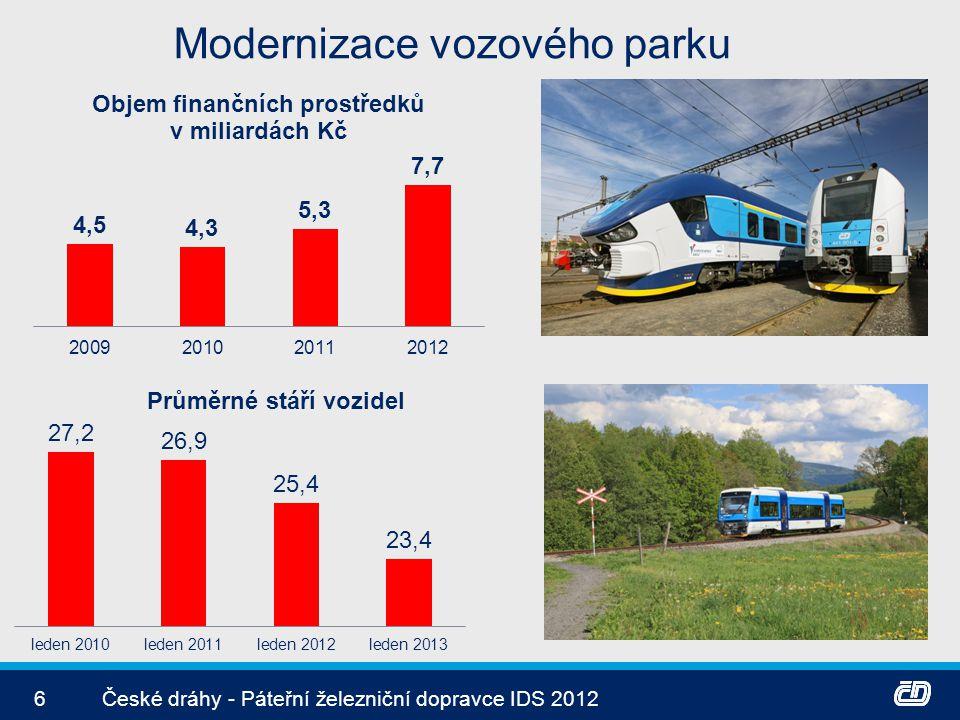 Modernizace vozového parku