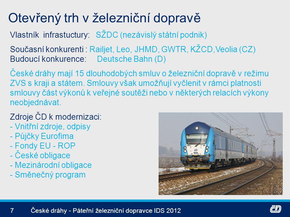 Otevřený trh v železniční dopravě