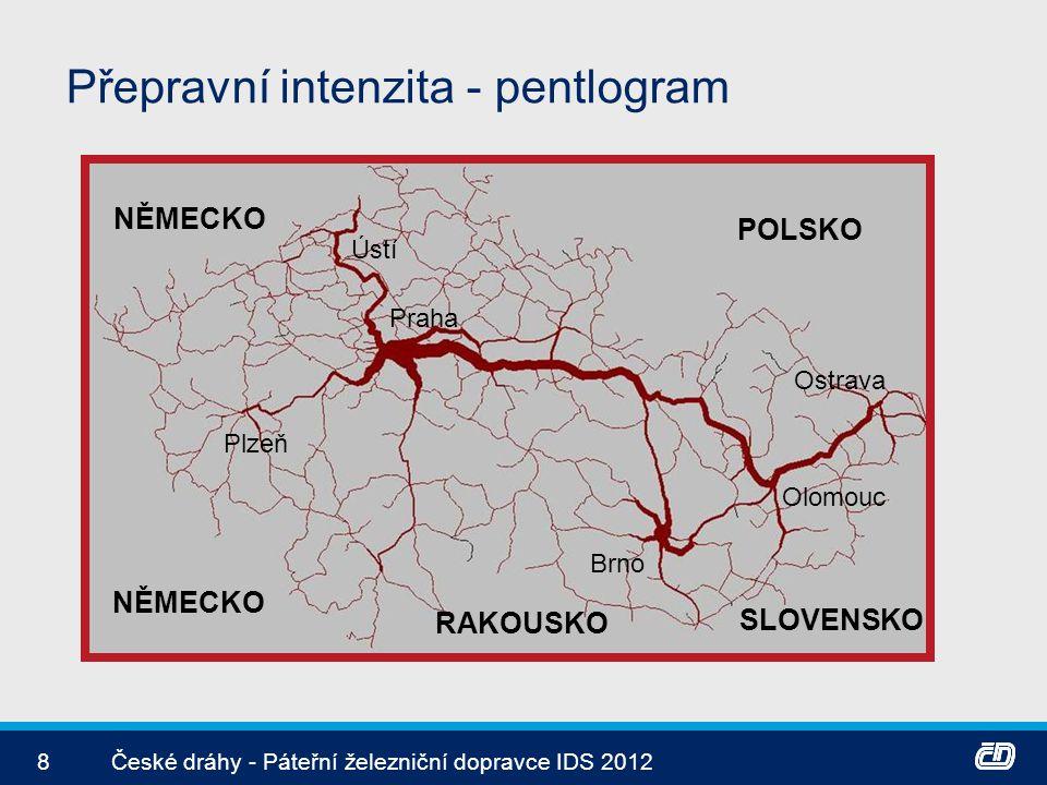 Přepravní intenzita - pentlogram