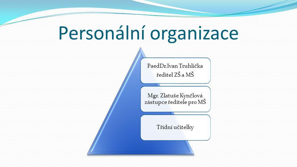 Personální organizace