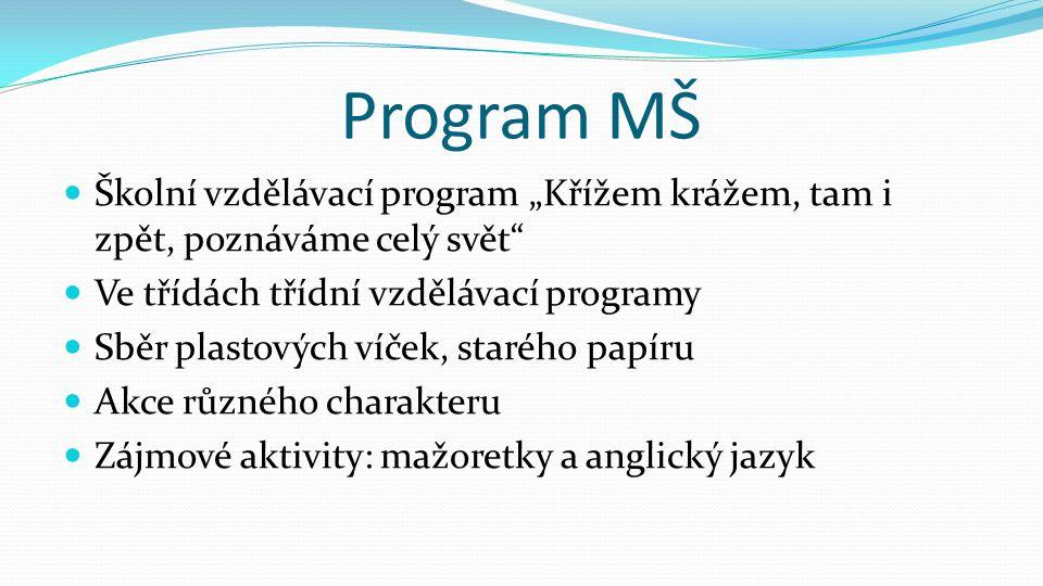 """Program MŠ Školní vzdělávací program """"Křížem krážem, tam i zpět, poznáváme celý svět Ve třídách třídní vzdělávací programy."""