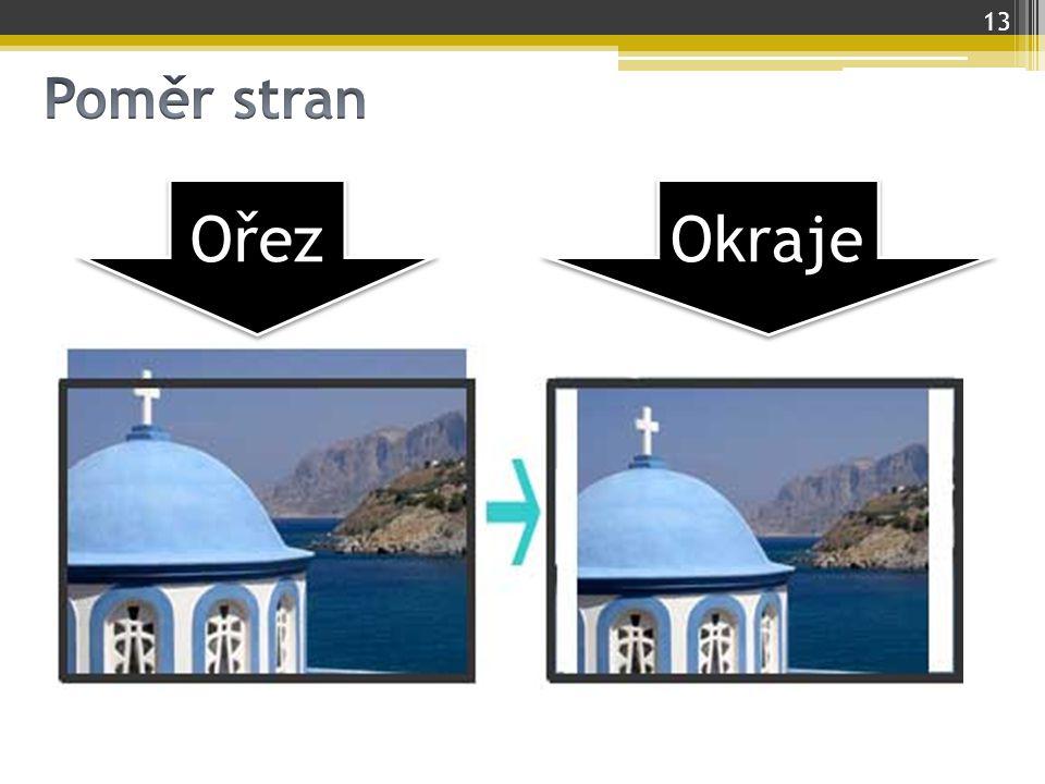 Poměr stran Ořez Okraje