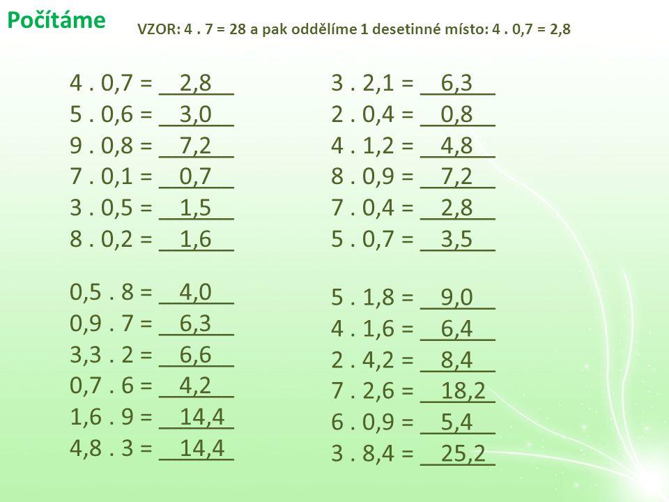Počítáme 4 . 0,7 = ______ 5 . 0,6 = ______ 9 . 0,8 = ______