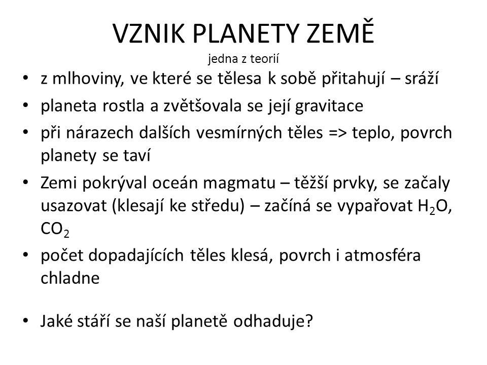 VZNIK PLANETY ZEMĚ jedna z teorií