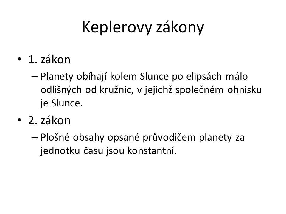 Keplerovy zákony 1. zákon 2. zákon