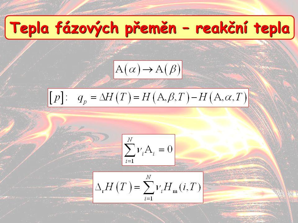 Tepla fázových přeměn – reakční tepla