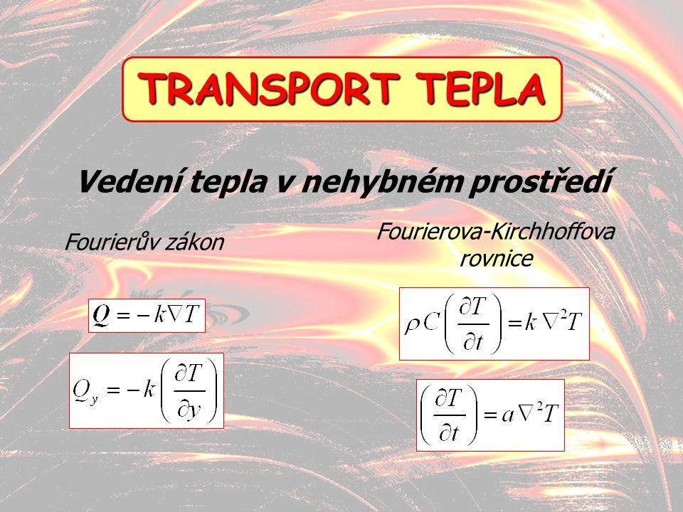 Fourierova-Kirchhoffova rovnice