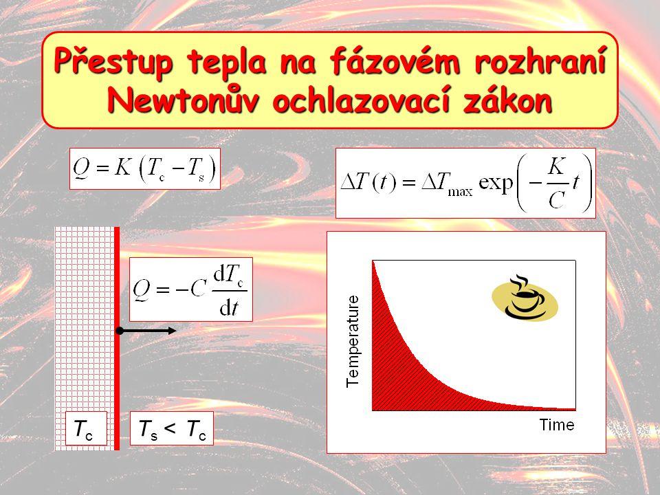 Přestup tepla na fázovém rozhraní Newtonův ochlazovací zákon