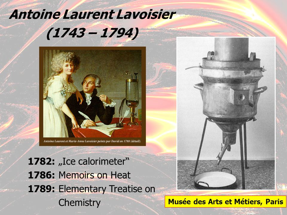 Antoine Laurent Lavoisier (1743 – 1794)