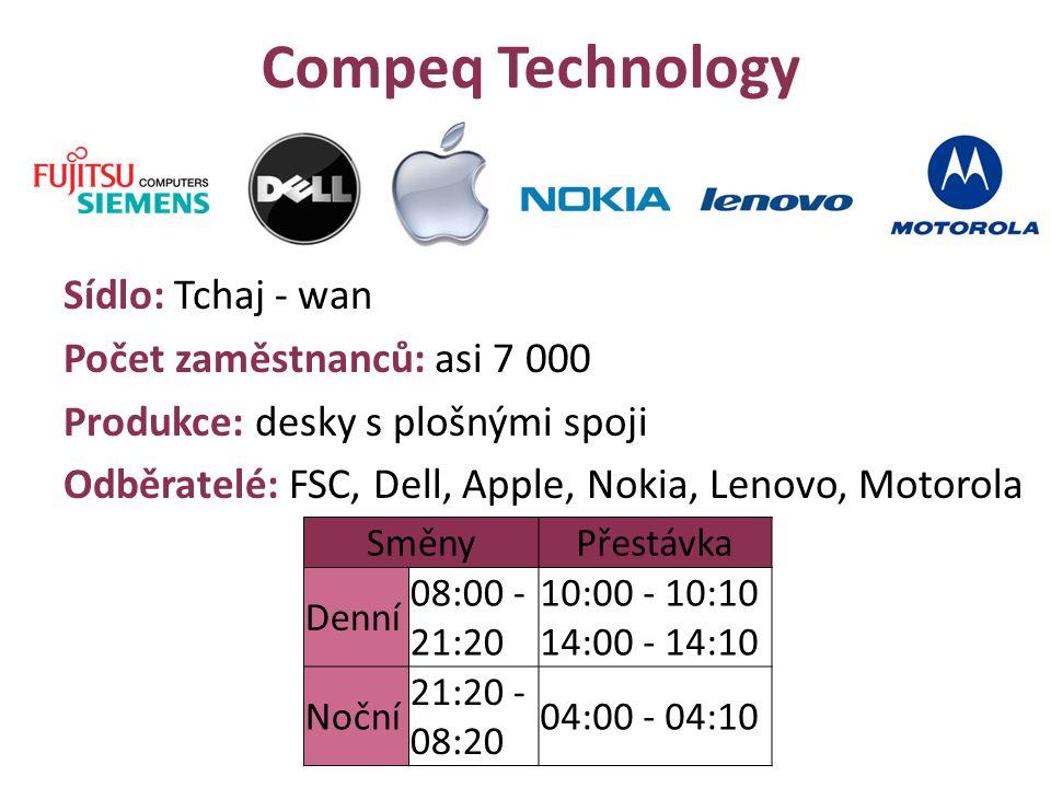 Compeq Technology Sídlo: Tchaj - wan Počet zaměstnanců: asi 7 000