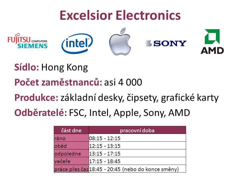 Excelsior Electronics
