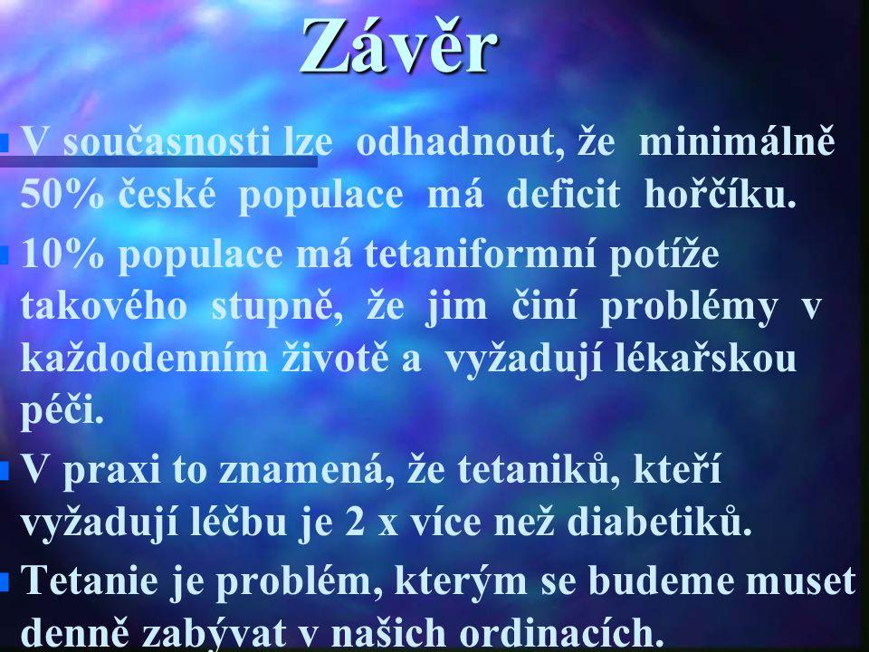 Závěr V současnosti lze odhadnout, že minimálně 50% české populace má deficit hořčíku.