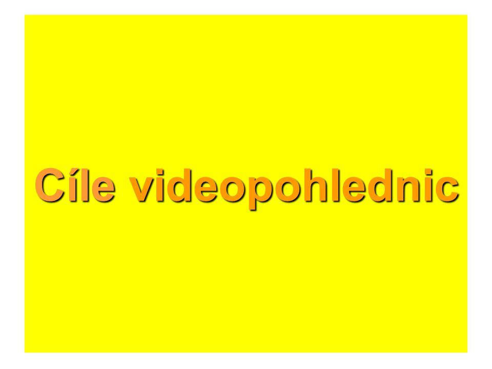 Cíle videopohlednic