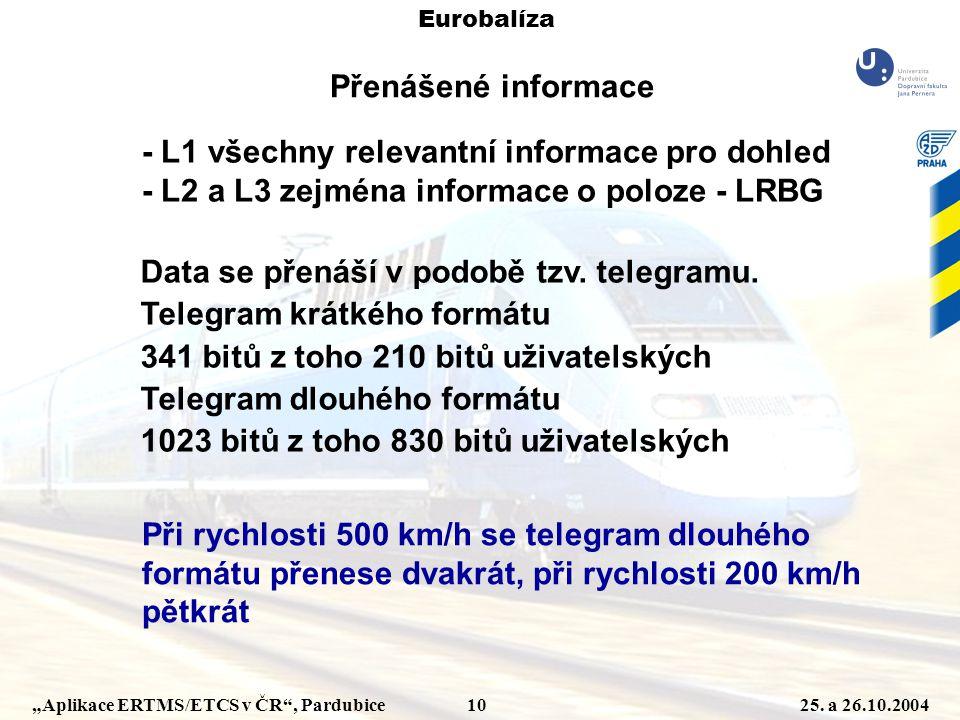 Data se přenáší v podobě tzv. telegramu. Telegram krátkého formátu