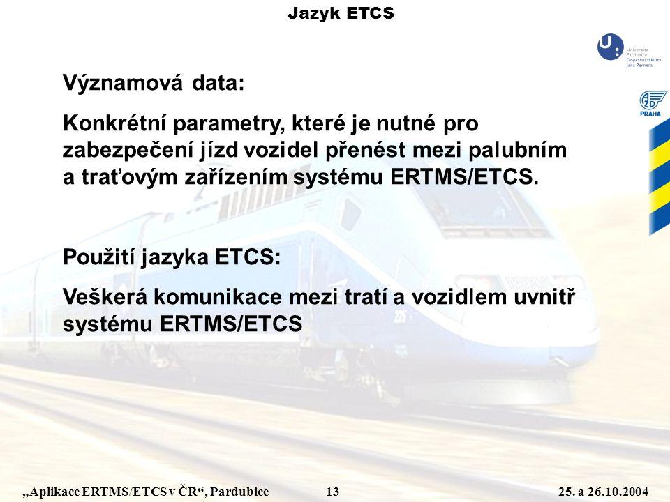 Veškerá komunikace mezi tratí a vozidlem uvnitř systému ERTMS/ETCS