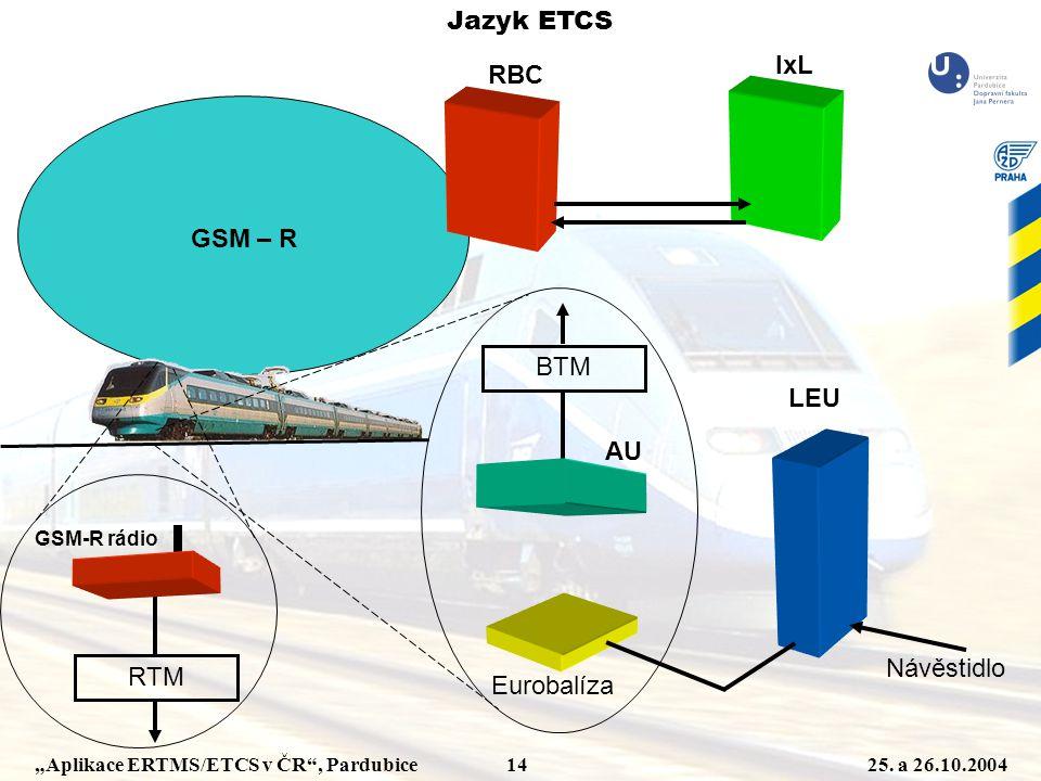 Jazyk ETCS IxL RBC GSM – R BTM LEU AU Návěstidlo RTM Eurobalíza