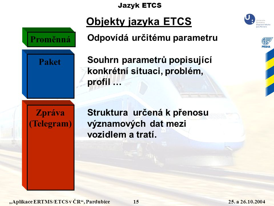 Objekty jazyka ETCS Proměnná Odpovídá určitému parametru Paket