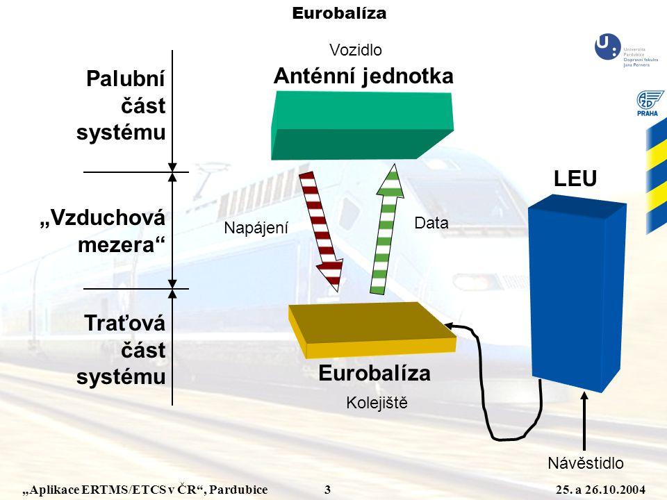 """Anténní jednotka Palubní část systému LEU """"Vzduchová mezera"""