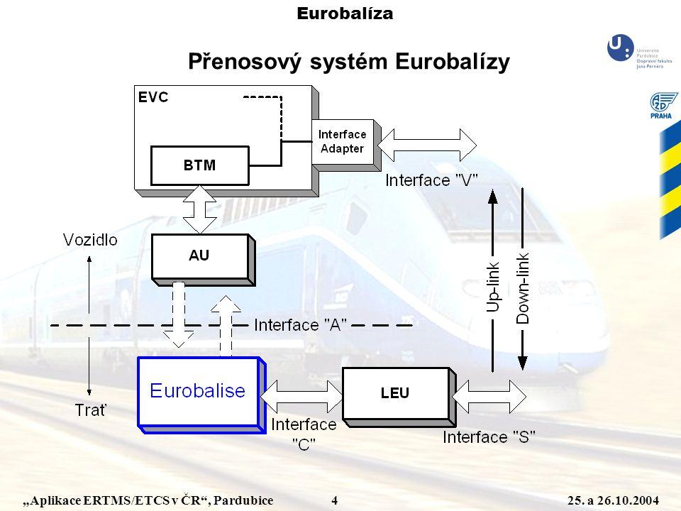 Přenosový systém Eurobalízy