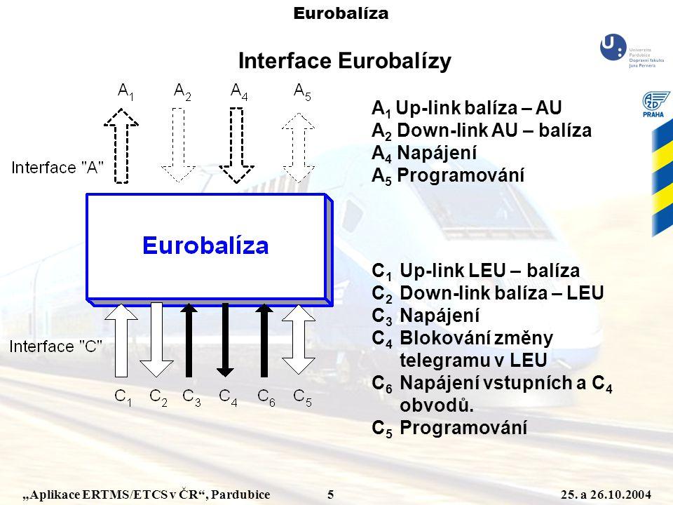 Eurobalíza Interface Eurobalízy. A1 Up-link balíza – AU A2 Down-link AU – balíza A4 Napájení A5 Programování.