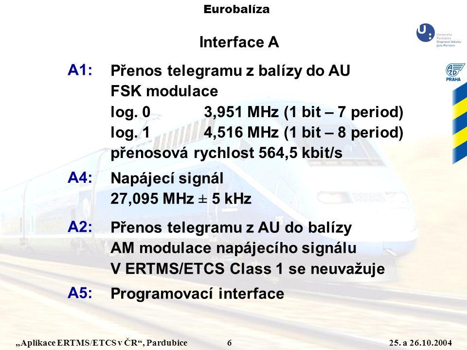 Přenos telegramu z balízy do AU FSK modulace