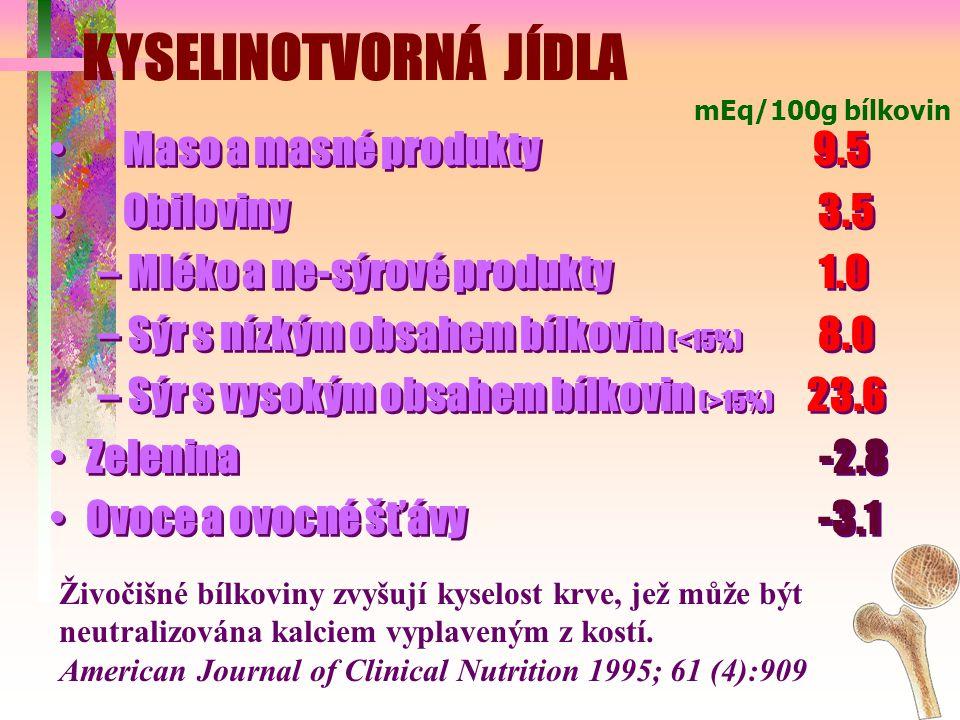 KYSELINOTVORNÁ JÍDLA Maso a masné produkty 9.5 Obiloviny 3.5