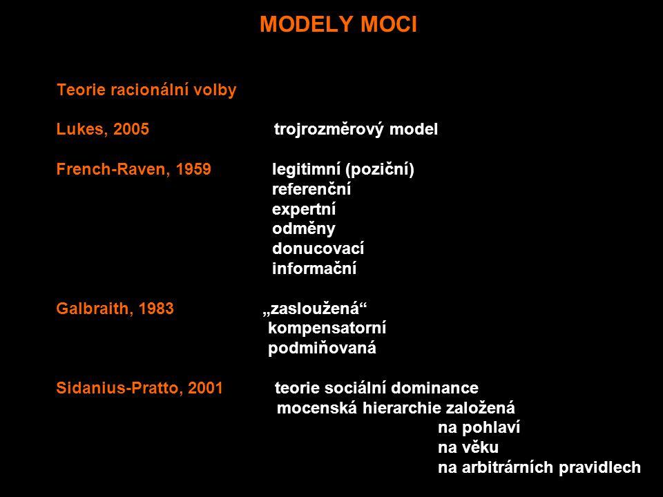 Teorie racionální volby Lukes, 2005 trojrozměrový model