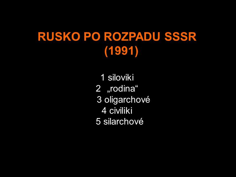 RUSKO PO ROZPADU SSSR (1991)