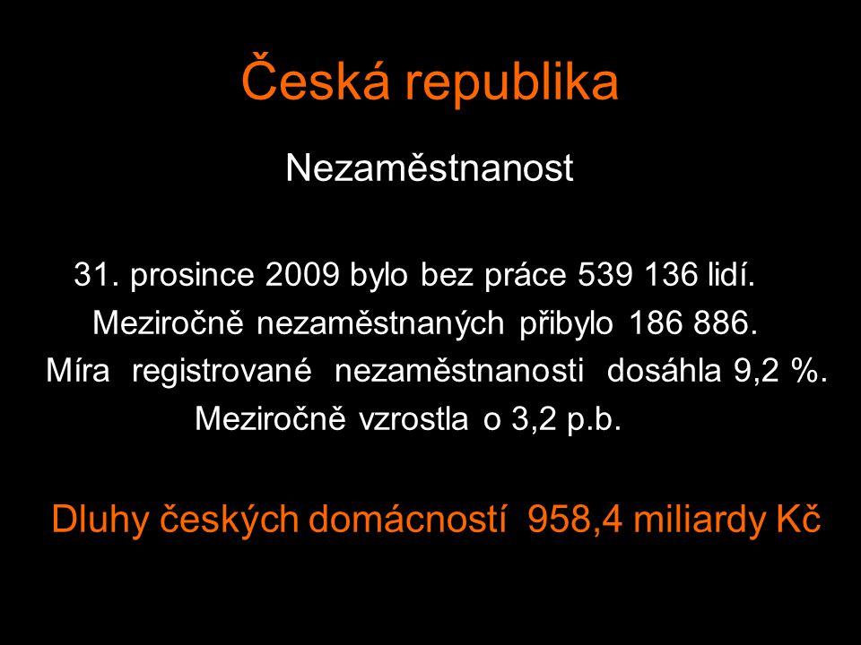 Česká republika Nezaměstnanost