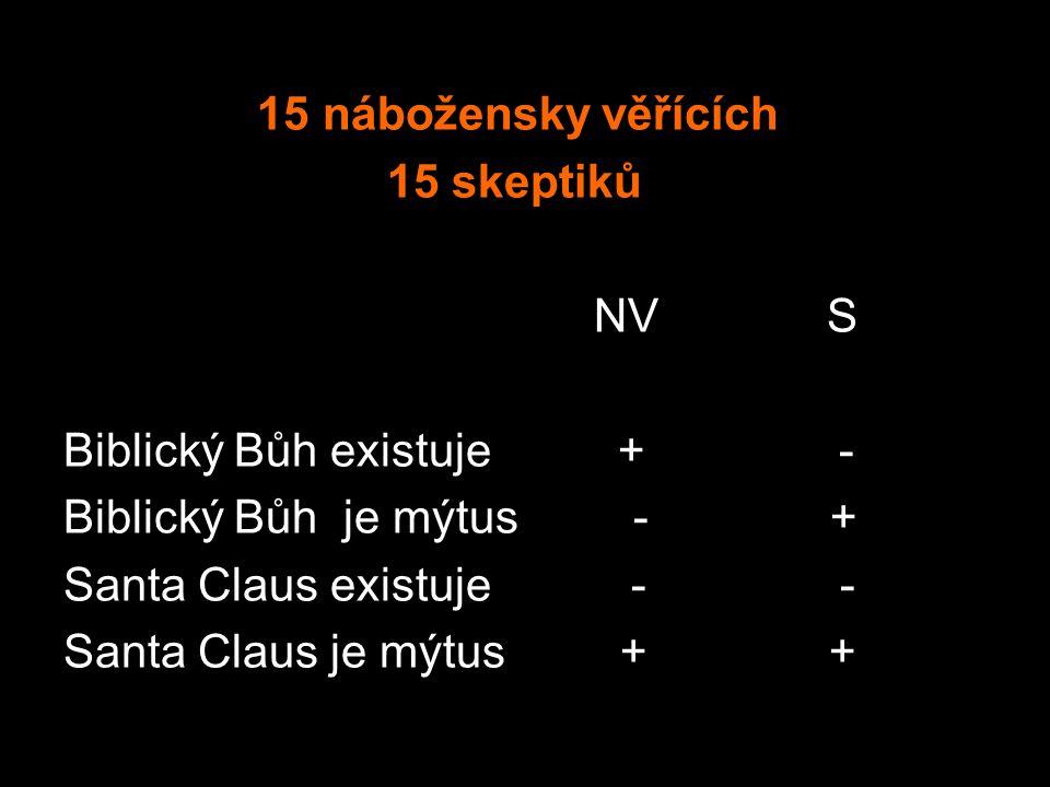 15 nábožensky věřících 15 skeptiků. NV S. Biblický Bůh existuje + -