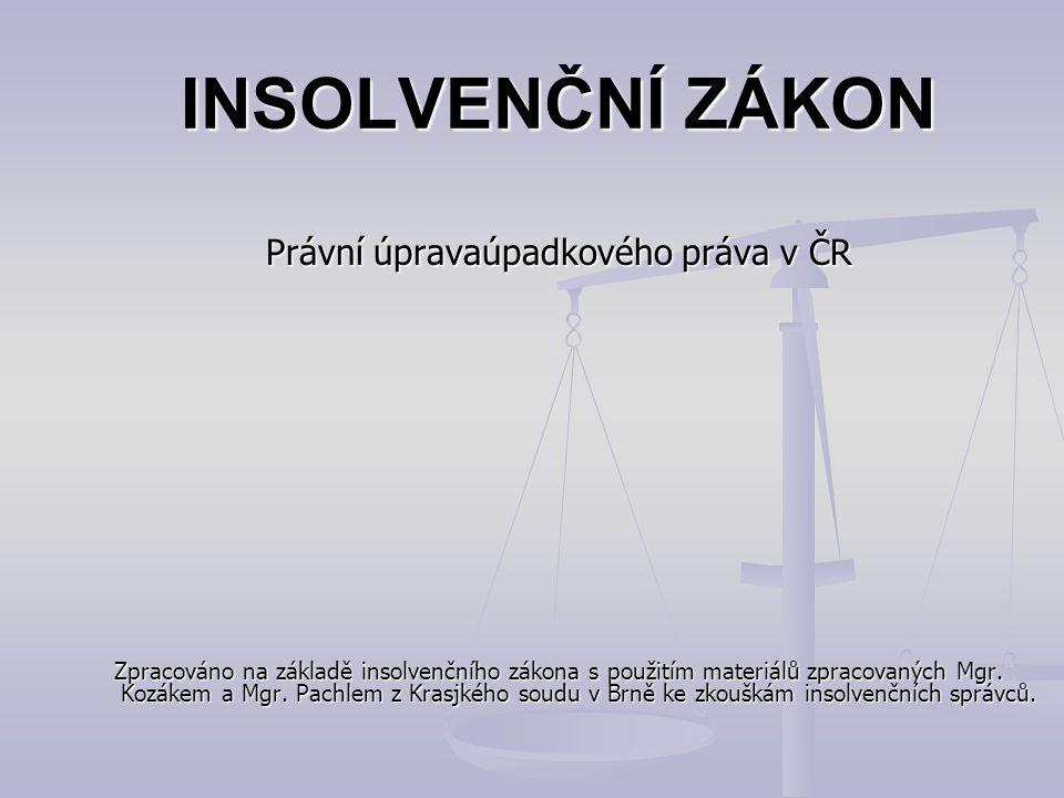 Právní úpravaúpadkového práva v ČR
