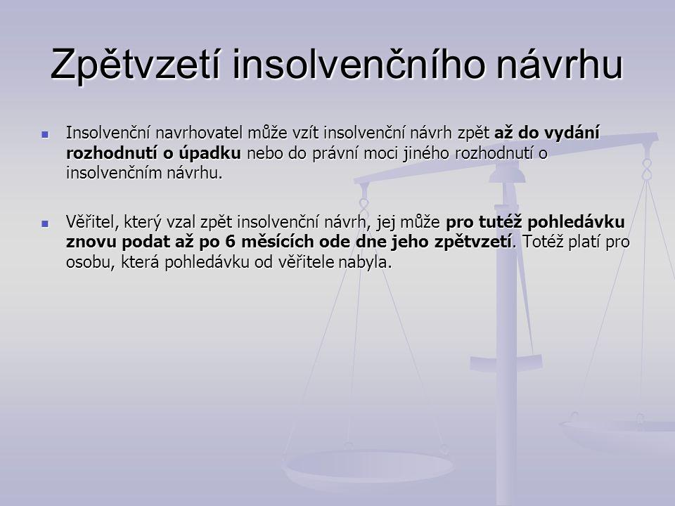 Zpětvzetí insolvenčního návrhu