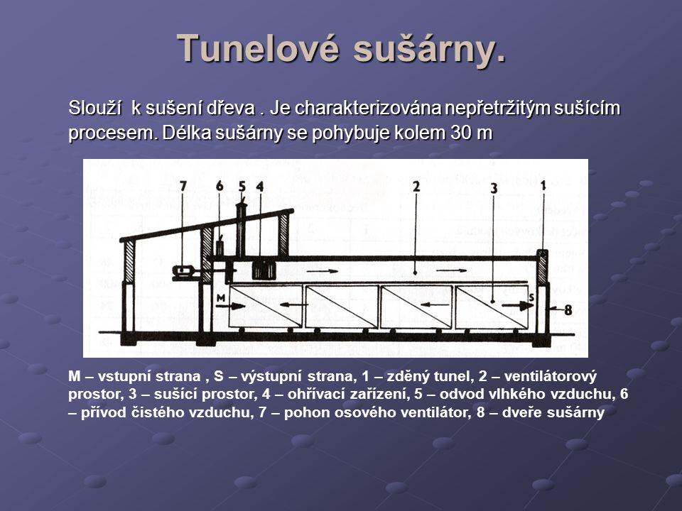 Tunelové sušárny. Slouží k sušení dřeva . Je charakterizována nepřetržitým sušícím. procesem. Délka sušárny se pohybuje kolem 30 m.