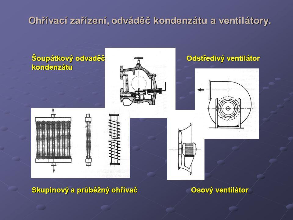 Ohřívací zařízení, odváděč kondenzátu a ventilátory.
